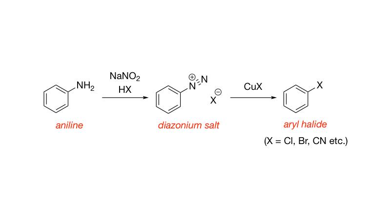 シアン 化物 イオン
